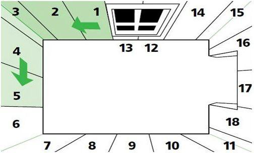 схема оклейки