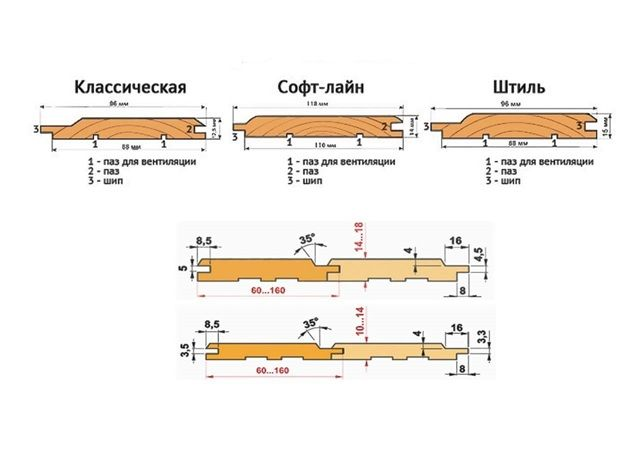 схема панели