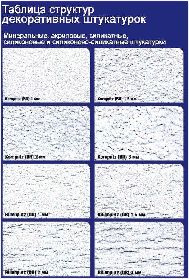 таблица структур
