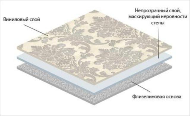 структура полотна