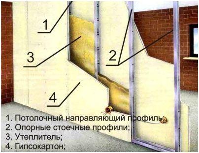 устройство схема