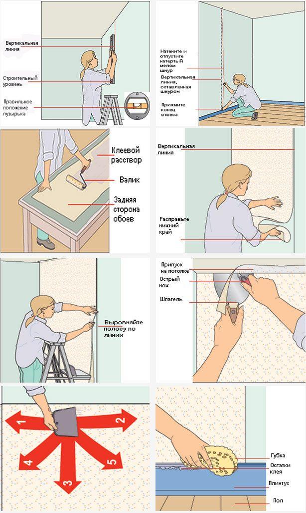 инструкция наклейка