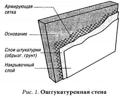 армирующая сетка
