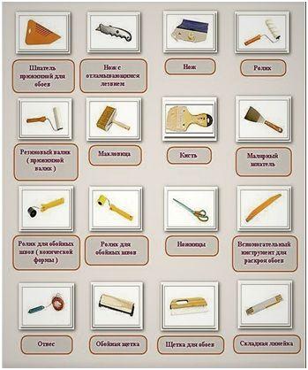 инструменты название