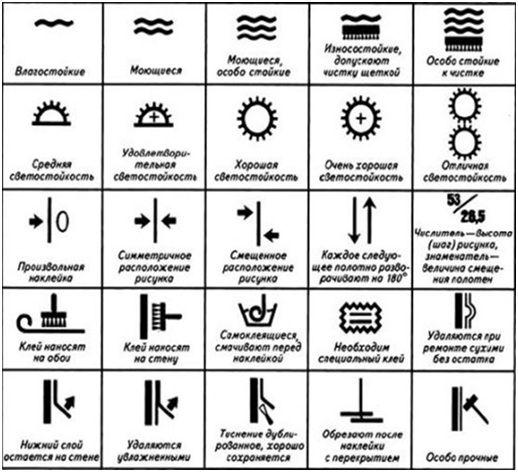 схемы обозначение