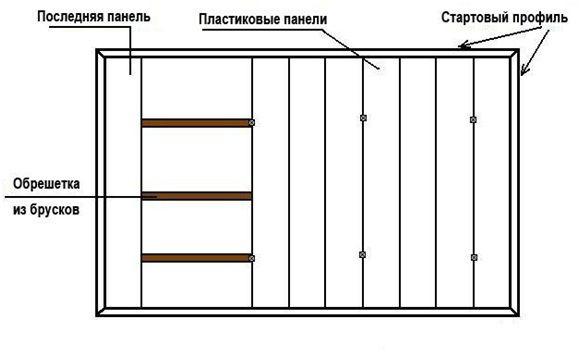 схема панель