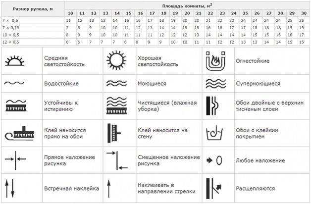 символы знаки
