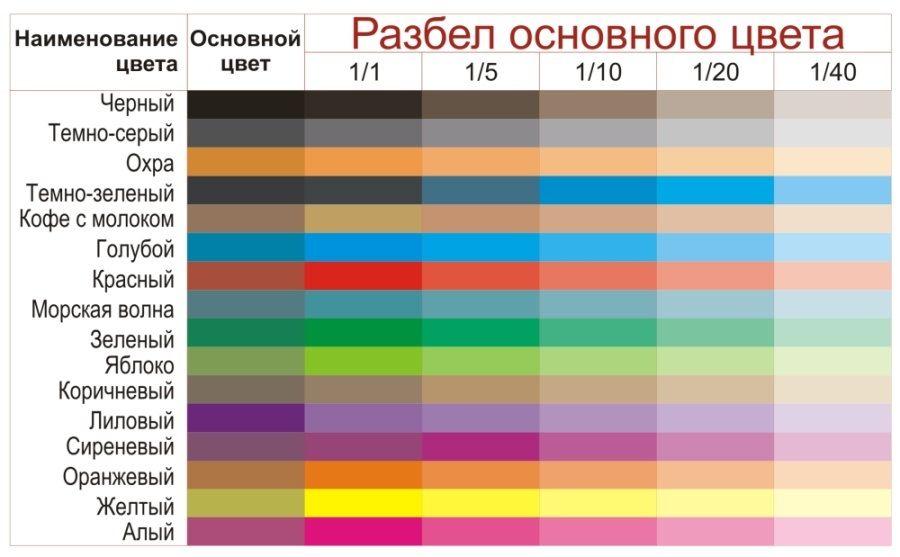 Разбел основного цвета
