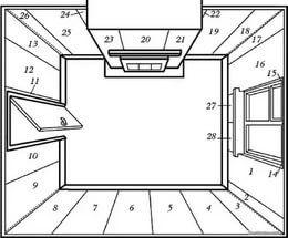 Одного алгоритма для поклейки обоев в разных комнатах не существует. Особенности работ связаны с особенностями помещения.