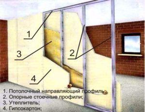 Схема каркаса, заполненным утеплителем