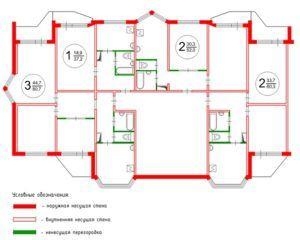 Для определения несущих стен в монолитных домах достаточно воспользоваться планом строения, где цветом выделены все интересующие конструкции.