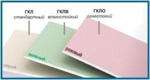 Цветовая маркировка ГКЛ