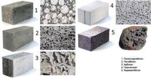 Структура разных видов ячеистых бетонов