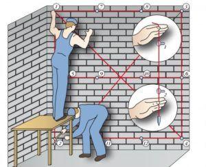 Провешивание стены и установка марок.