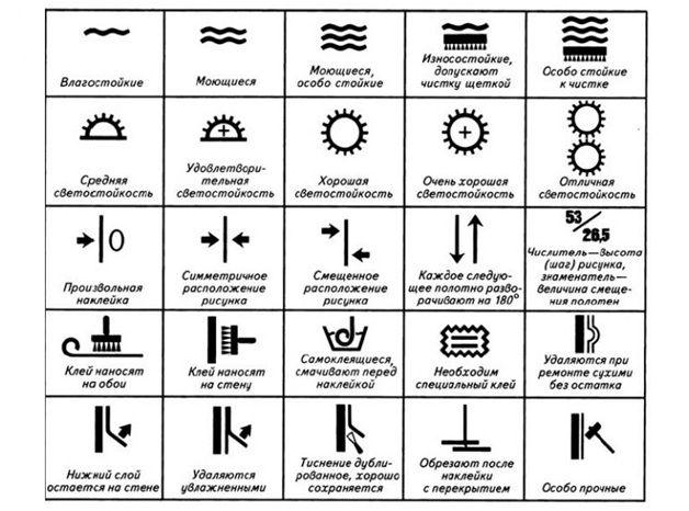 схема знаки