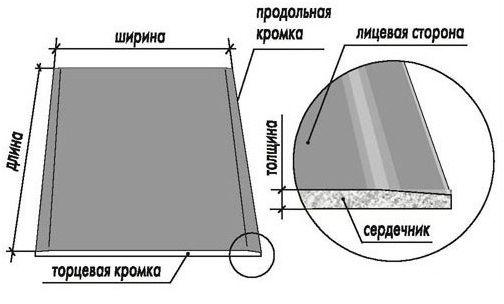 кромка ширина