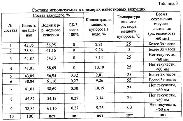 смесь таблица