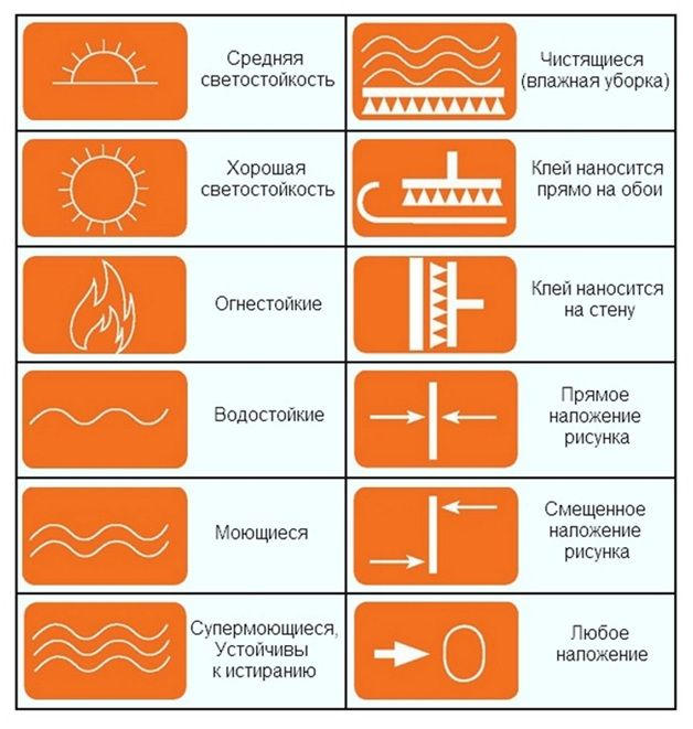 схемы знаки
