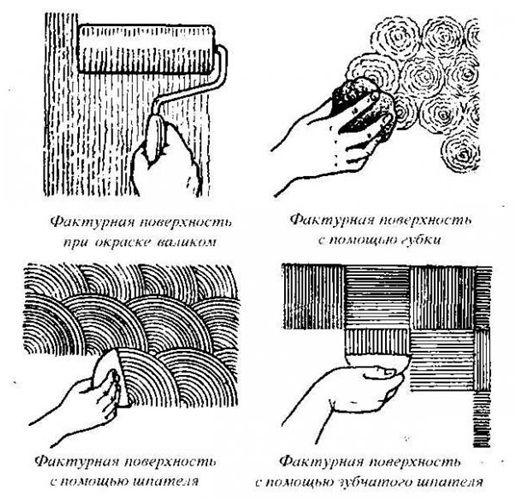инструкция по применению