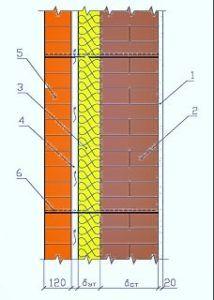 Трехслойная стена в разрезе