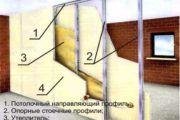 Монтаж перегородки из гипсокартона