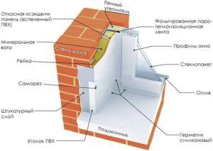 Схема установки сэндвич панелей на саморезах