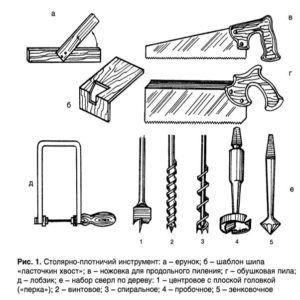 Инструменты для изготовления жидких обоев