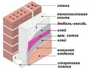 Толщина пенопластовой плиты превышает толщину пеноплекса, но данный параметр некоторых изделий полностью соответствует подобному размеру плиты минеральной ваты.
